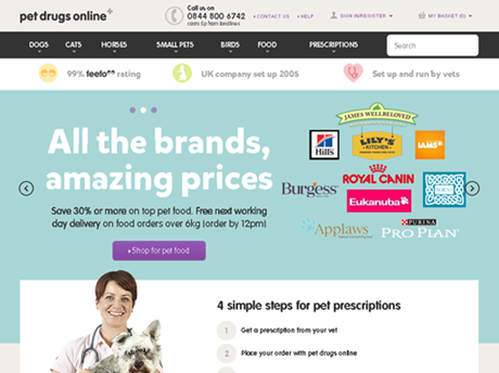Pet Drugs Online