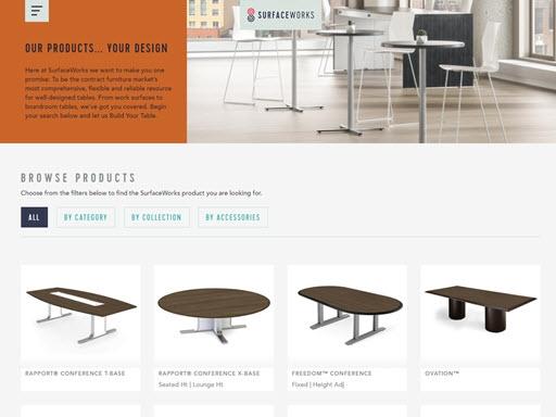 SurfaceWorks
