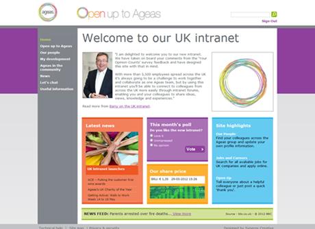 Ageas UK Intranet